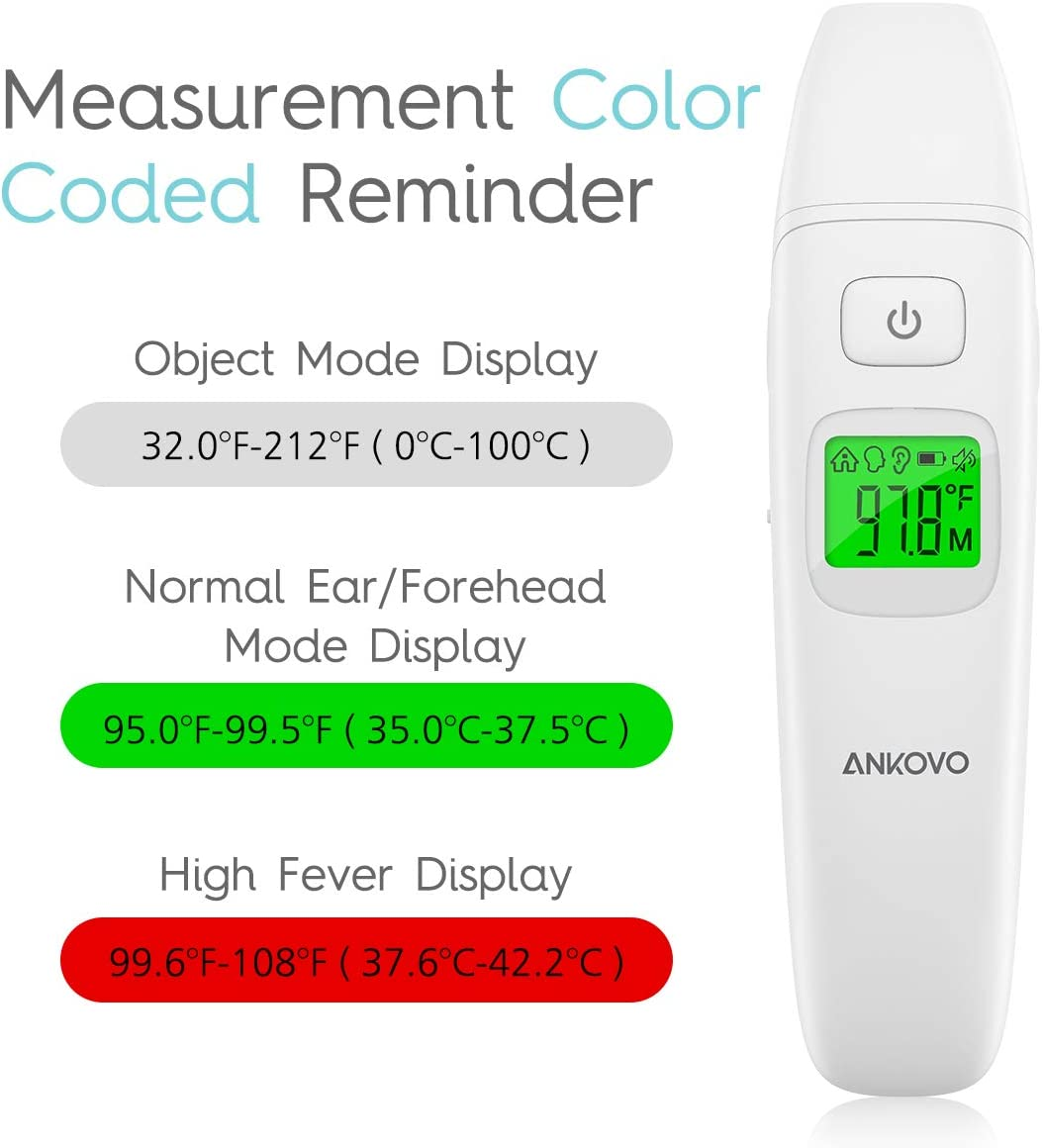 Best Accurate Reading for Baby Kids and Adults 5-in-1 Professional Digital Medical Forehead with Ear Thermometer Fever Alarm and 20 Set Memory Function 【Newest 2020 Model】Thermometer for Fever