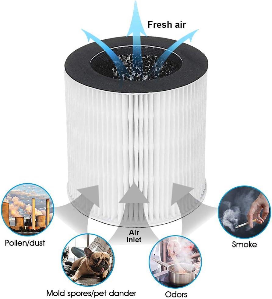 Hepa - Filtro de repuesto para purificador de aire AUGIENB A-DST01 ...