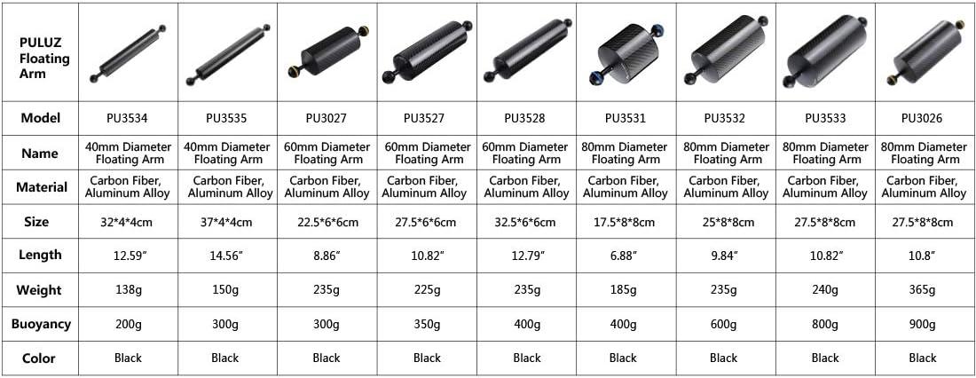 25mm Buoyancy 400g WEIHONG WEIHONG Diving 12.79 inch 32.5cm Length 60mm Diameter Dual Balls Carbon Fiber Floating Arm Ball Diameter