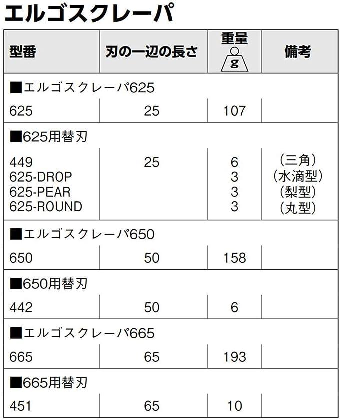 50mm Bahco Ergo 650 und 665 Handschaber Klinge aus Kohlenstoffstahl 5 Stück
