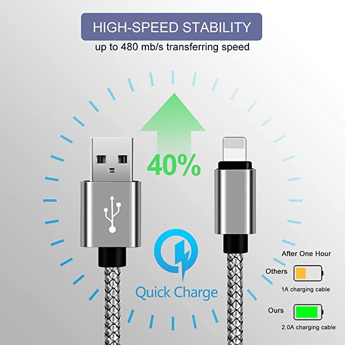 iPhone Charger, Lightning Cable MFi Certified 5Pack(3/3/6/6/10 FT) Extra Long Nylon Braided USB Charging&Syncing Cord Compatible iPhone Xs/XS ...
