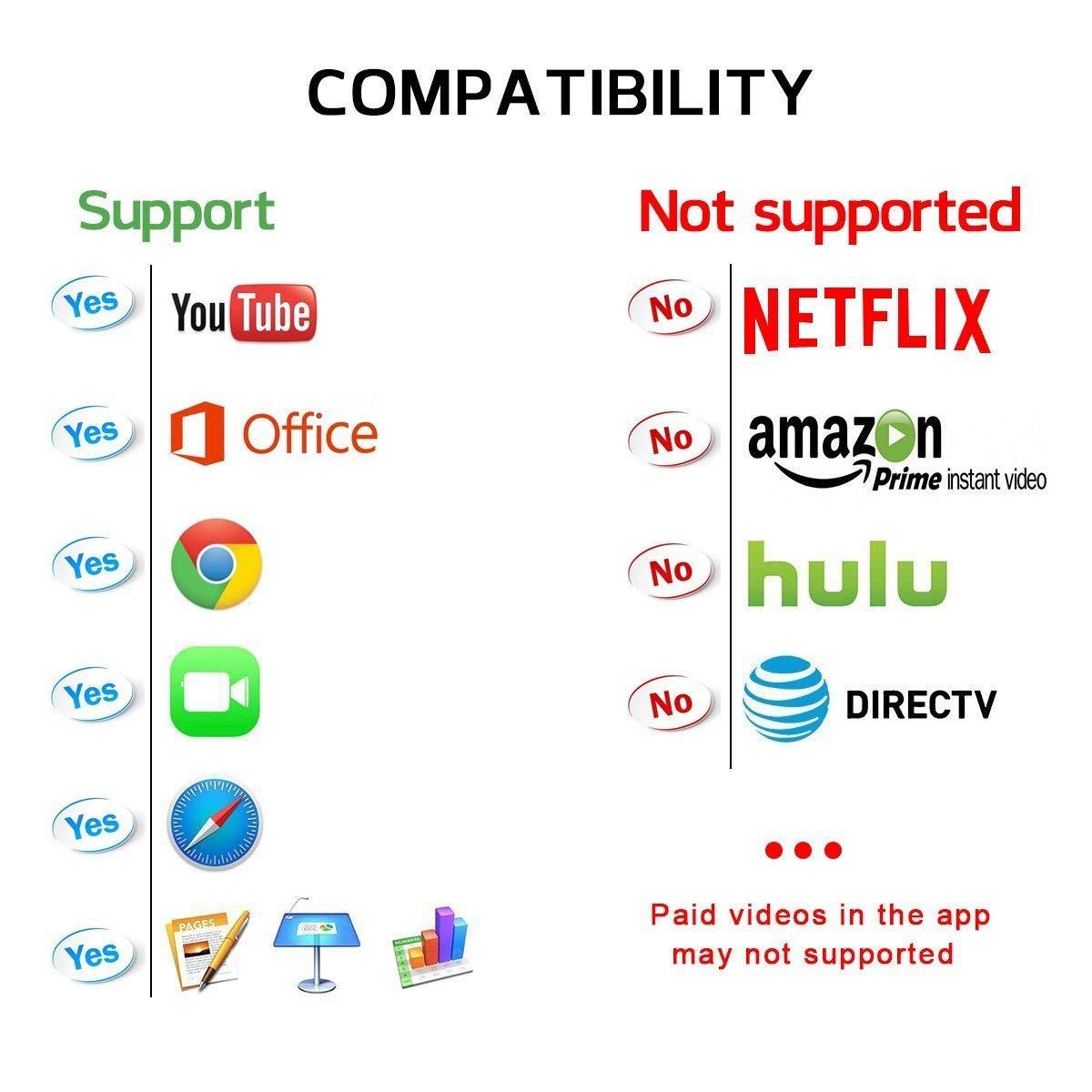 para Productos Android Adaptador de Pantalla de resoluci/ón de tel/éfono//proyector//resoluci/ón de 1080p para tel/éfono con Pantalla Espejo Kdely Type-C Micro USB a Cable HDMI convertidor MHL a HDMI