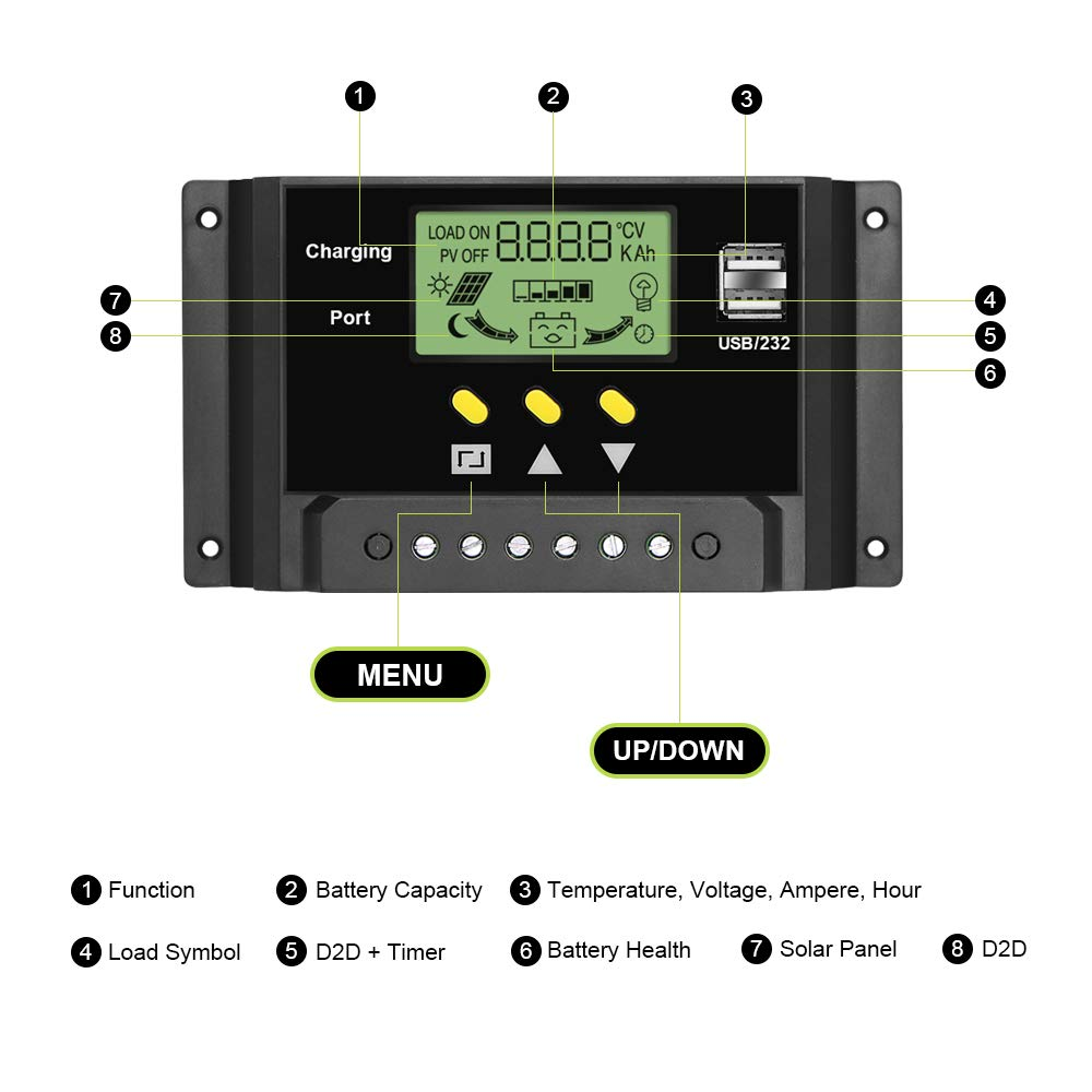 ALLPOWERS 30A Solar Charger Controller 12V/24V Solar Panel Battery Intelligent Regulator with Dual USB Ports, LCD Display by ALLPOWERS (Image #3)