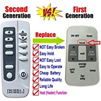 Replacement for Frigidaire Air Conditioner Remote Control Model Number: RG15E/E-ELL RG15E/E-ELL1 (Part Number: 5304477003 5304492053 5304483073 )