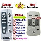 Replacement for Frigidaire Air Conditioner Remote Control Model Number: RG15E/E-ELL RG15E/E-ELL1 (Part Number: 5304477003 5304492053 5304483073 )