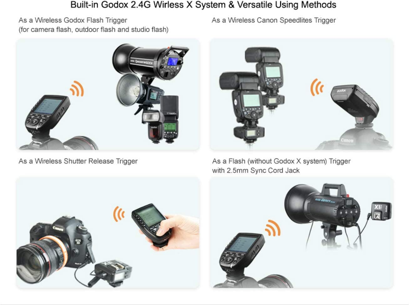 XPro-S for Sony Godox XPro TTL Wireless Trigger,1//8000s High-Speed-Sync,5 Dedicated Group Bottons and 11 Customizable Functions