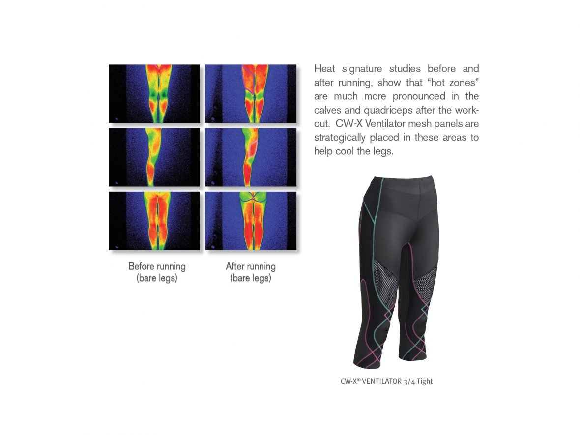 CW-X Women's Mid Rise 3/4 Capri Stabilyx Ventilator Cooling Compression Tights by CW-X (Image #7)