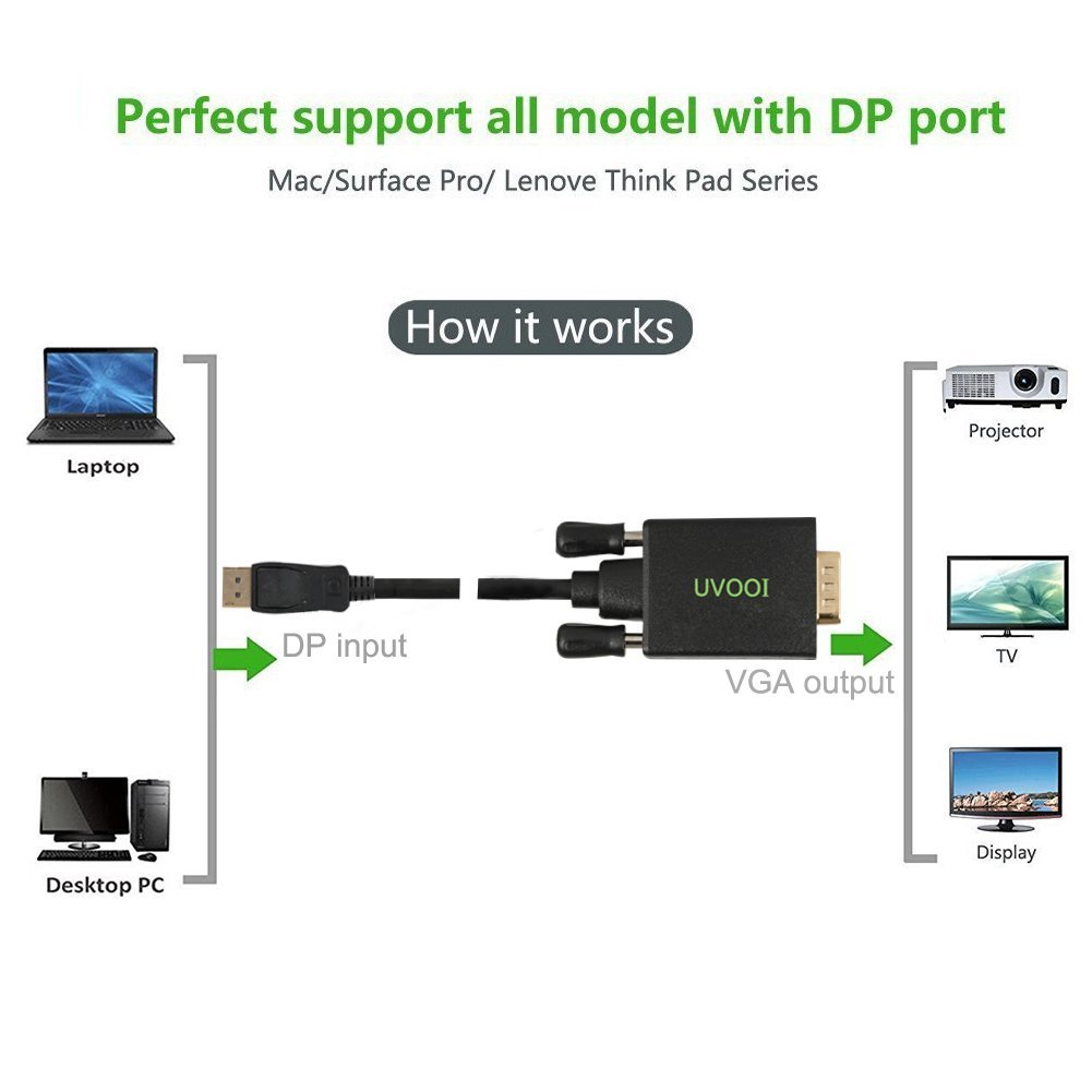 DisplayPort to VGA Cable 15 feet, UVOOI Gold Plated VGA to Display Port DP Cable Adapter Male to Male by UVOOI (Image #4)