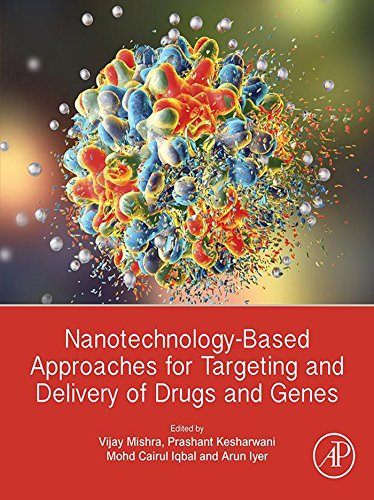 Nanotechnology-Based Approaches for Targeting and Delivery of Drugs and Genes ()