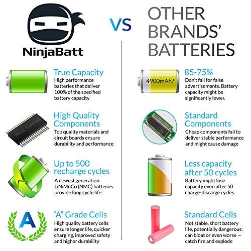NinjaBatt Laptop Battery for HP 484172-001 485041-001 498482-001 484170-001 HSTNN-LB72 HSTNN-UB72 HSTNN-CB72 484171-001 HSTNN-Q34C – High Performance [6 Cells/4400mAh/48wh] by NinjaBatt (Image #2)