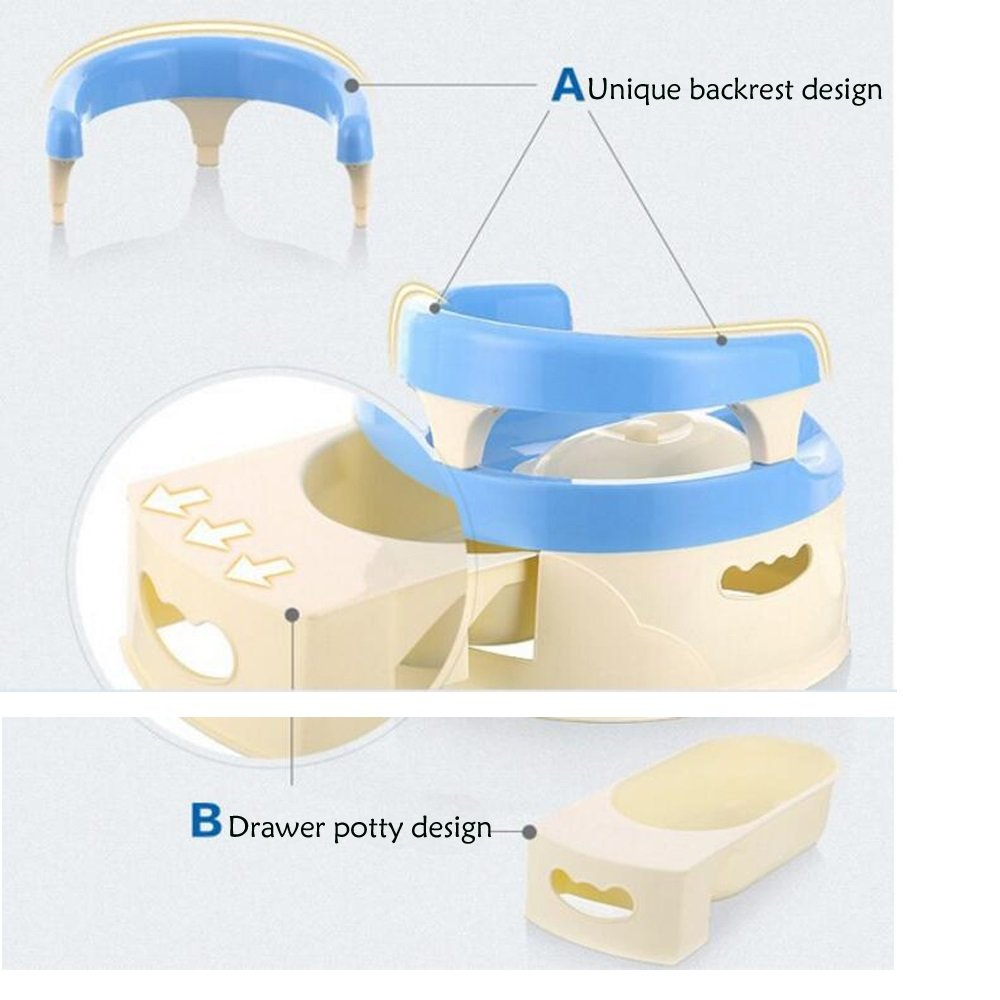 JUNBOSI Potty Chair Removable Children's Potty Training For 0-6 Years Old Babies Easy To Carry Toddler Child Toilet Traine High Back Rest Potty (Color : Blue) by JUNBOSI (Image #3)