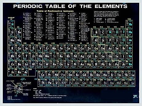 Amazon wall art print entitled periodic table of the elements wall art print entitled periodic table of the elements vintage chart black by tony rubino urtaz Gallery