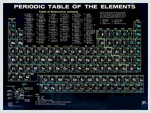 Wall Art Print entitled Periodic Table Of The Elements Vintage Chart Black by Tony Rubino | 48 x 36 (Periodic Table Of Elements Art)