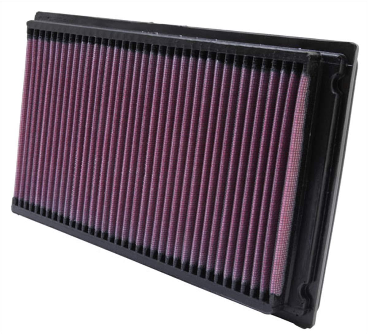 K&N 33-2031-2 High-Performance Air Filter