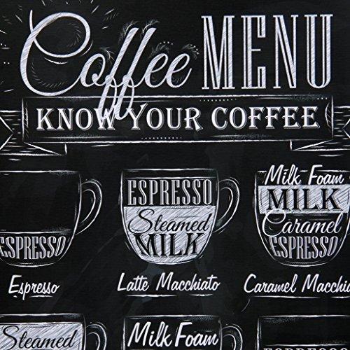 Coffee Menu Know Your Coffee Metal Tin Sign Wall Decorative Sign