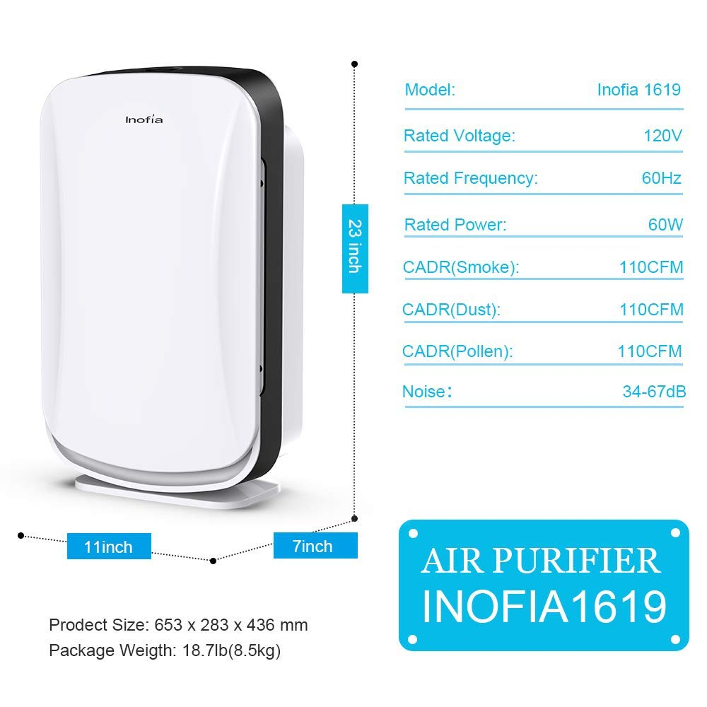 inofia pm1619 review