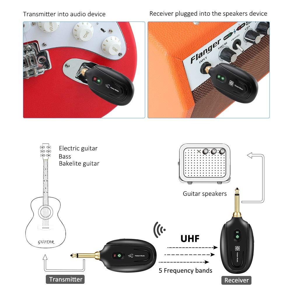 Hoison M7 Sistema Inalámbrico de Guitarra Transmisor y Receptor Batería de Litio Recargable Incorporada , Adecuado para Guitarras, Bajos, ...
