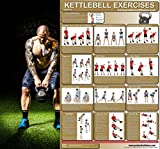 Kettlebell Workout Exercise Poster/Chart, HIIT
