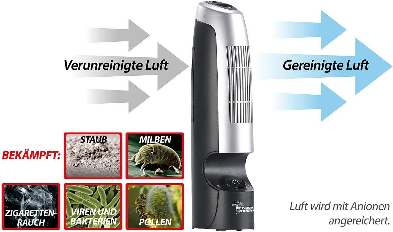 newgen medicals - Purificador con ionizador: Amazon.es: Hogar