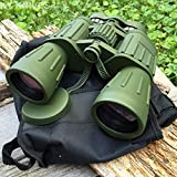 Sawan Shop Night Vision Goggles - Best Reviews Guide