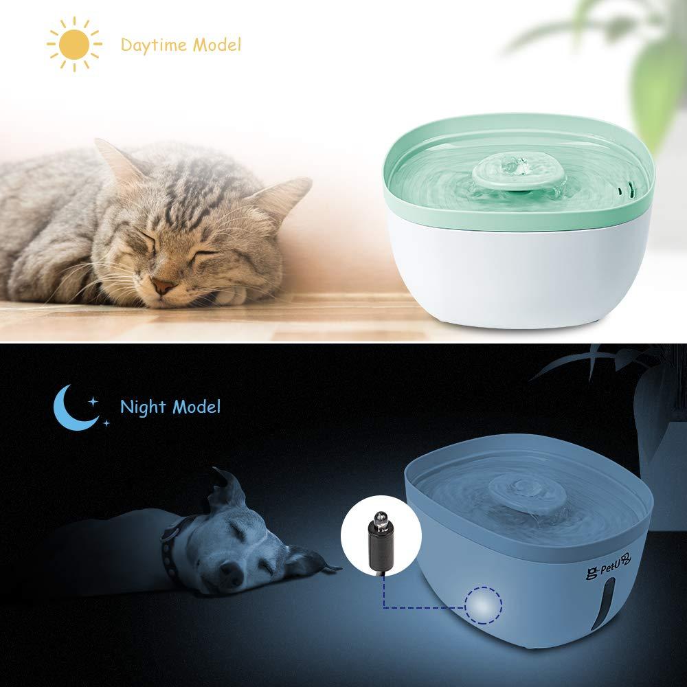 Pet-U Fuente para Mascotas, Fuente de Agua para Mascotas Inteligente y automática de 2,2 litros para Perros y Gatos con Filtro de Agua.: Amazon.es: Hogar