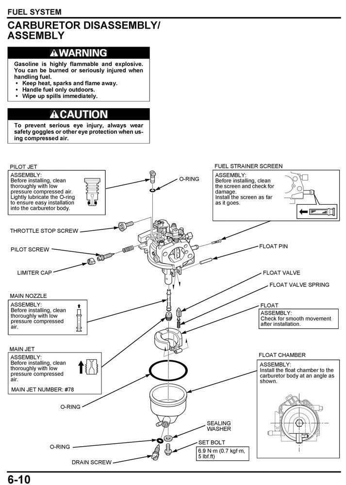 Amazon Honda Eu3000 Eu3000i Handi Generator Service Repair