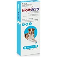 BRAVECTO Spot On For Dogs 20 to 40 Kg Blue Pack 1 Pipette
