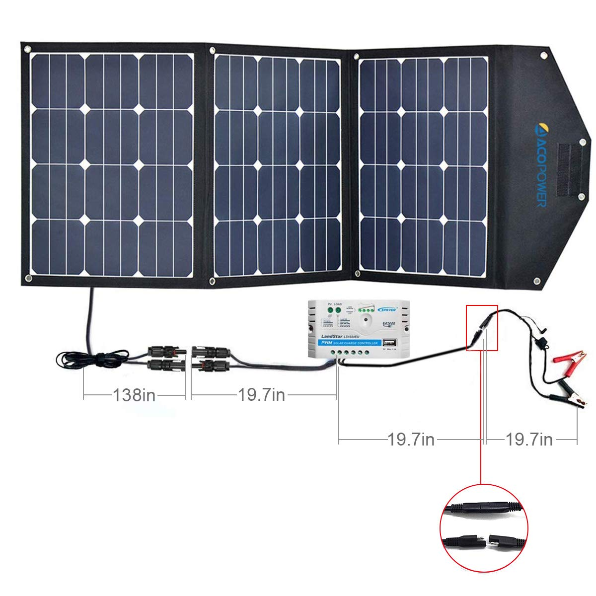 ACOPOWER HY-3x35W18V2 12V 105W Solar Panel Kit w 10A Charge Controller for both RV Camper Boat Battery and DC Devices