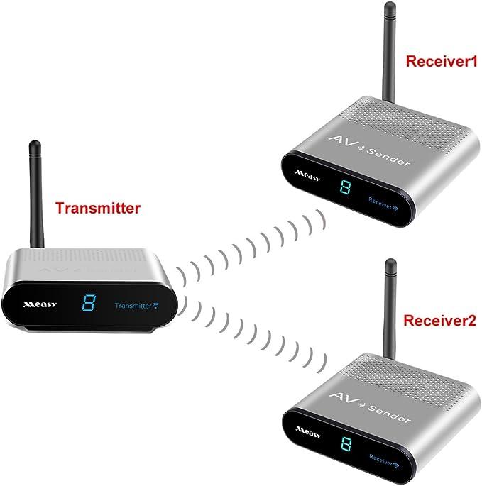 Measy Av530 2 5 8ghz Wireless Av Transmitter And Elektronik