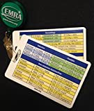 img - for EMRA Critical Medications Reference Cards book / textbook / text book