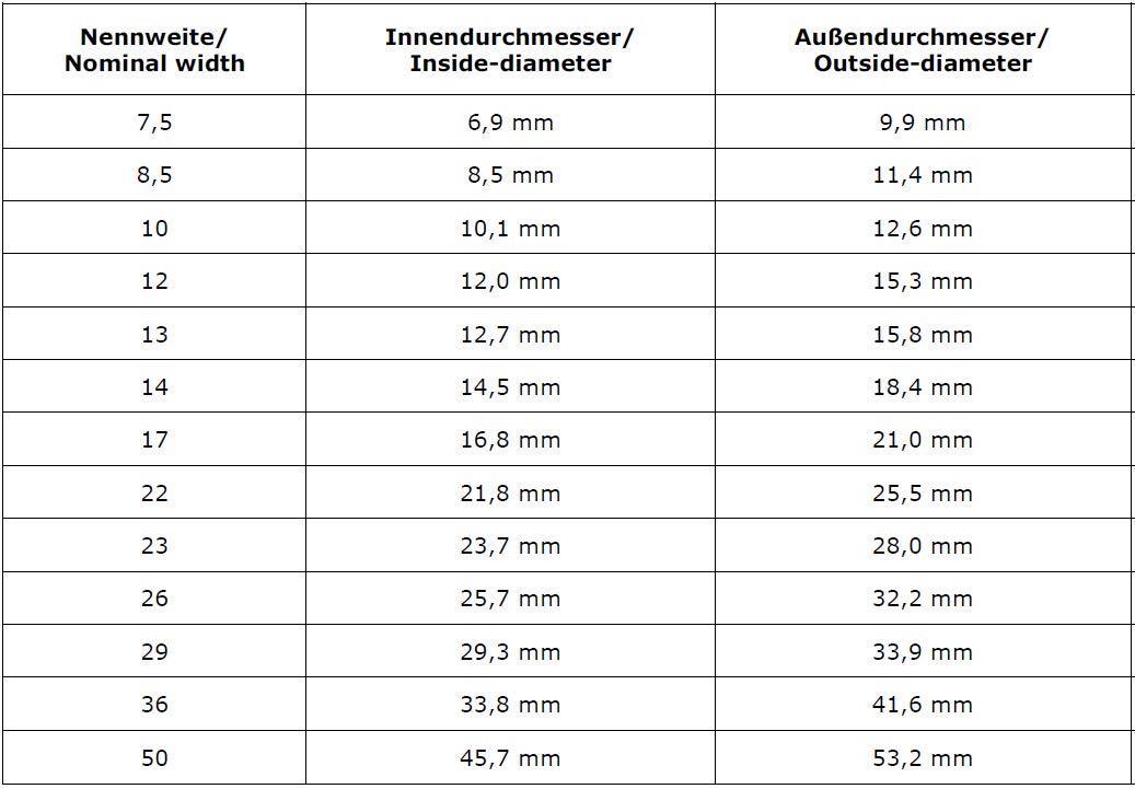 10 25m Meter, 36 mm innen // 42 mm au/ßen - ungeschlitzt 25 oder 50 Meter Wellschlauch Isolierrohr Kabel Schutz Rohr Leerrohr Wellrohr ungeschlitzt 5