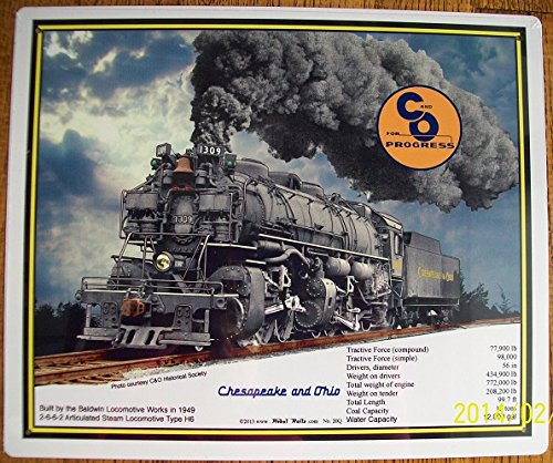 C&O Railroad Tin Sign - Chesapeake & Ohio Steam Train #2
