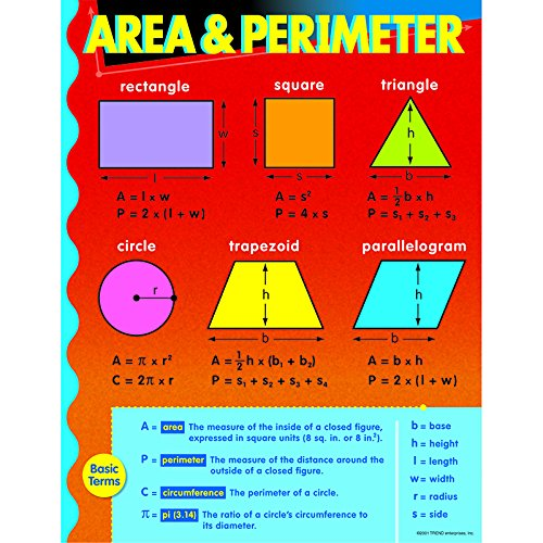 area and perimeter math poster anchor chart