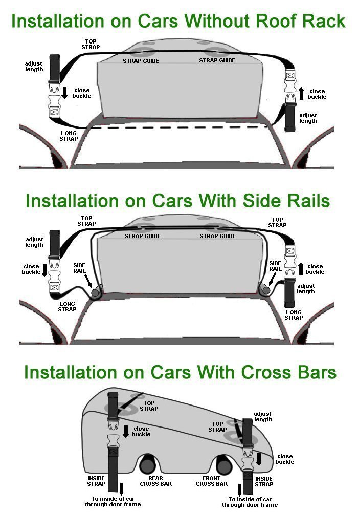 RoofBag Rooftop Cargo Carrier   Waterproof   Made in USA   1 Year Warranty   Fits All Cars: with Side Rails, Cross Bars or No Rack   Includes Heavy Duty Straps by RoofBag (Image #7)