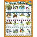 Carson Dellosa All About Jesus For Kids
