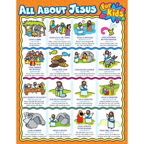 Carson Dellosa Christian All About Jesus for Kids Chart (6361)