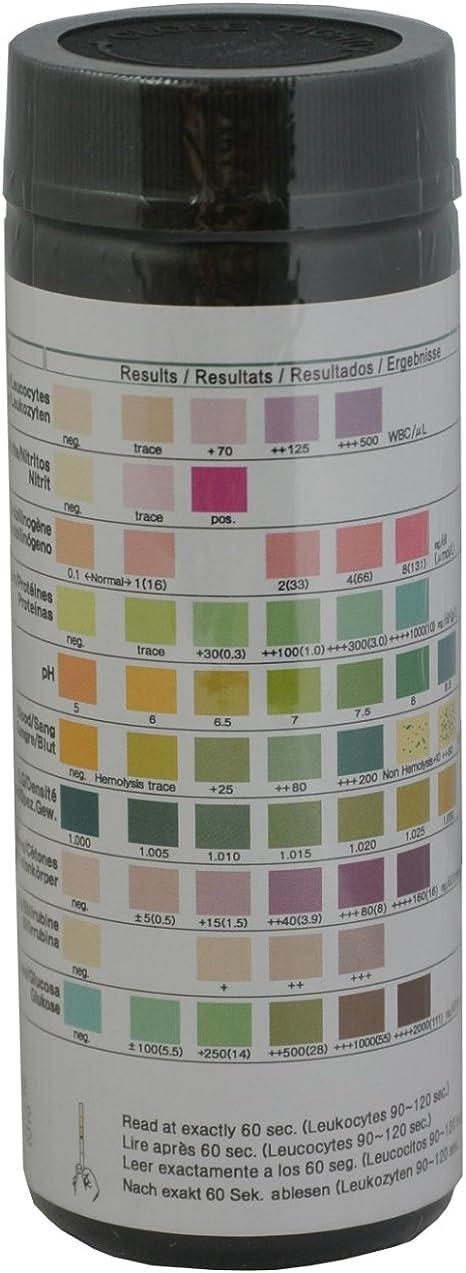 100 Tiras Reactivas para análisis de orina de 10 Parámetros: Leucocitos, nitritos, urobilinógenos, proteínas, pH, sangre, densidad, cetonas, ...