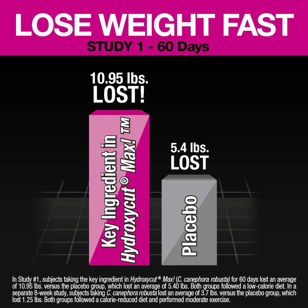 Hydroxycut Max Weight Loss Supplements for Women, Boosts Metabolism & Energy, Hair, Skin & Nails Support with Iron & Folic Acid, 60 Count