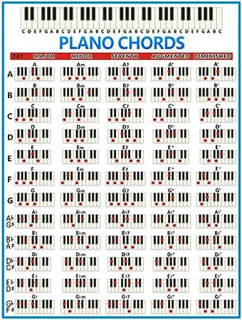 SUPVOX Tabla de Acordes de Piano Laminado Tabla Educativa ...
