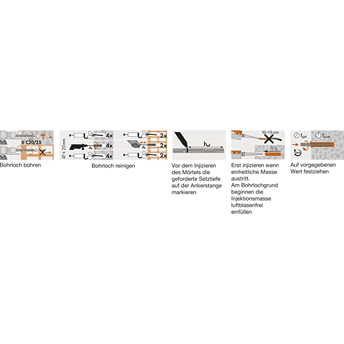Mungo 1710055 - Mortero con de SPE Plus, 300 ml: Amazon.es: Bricolaje y herramientas