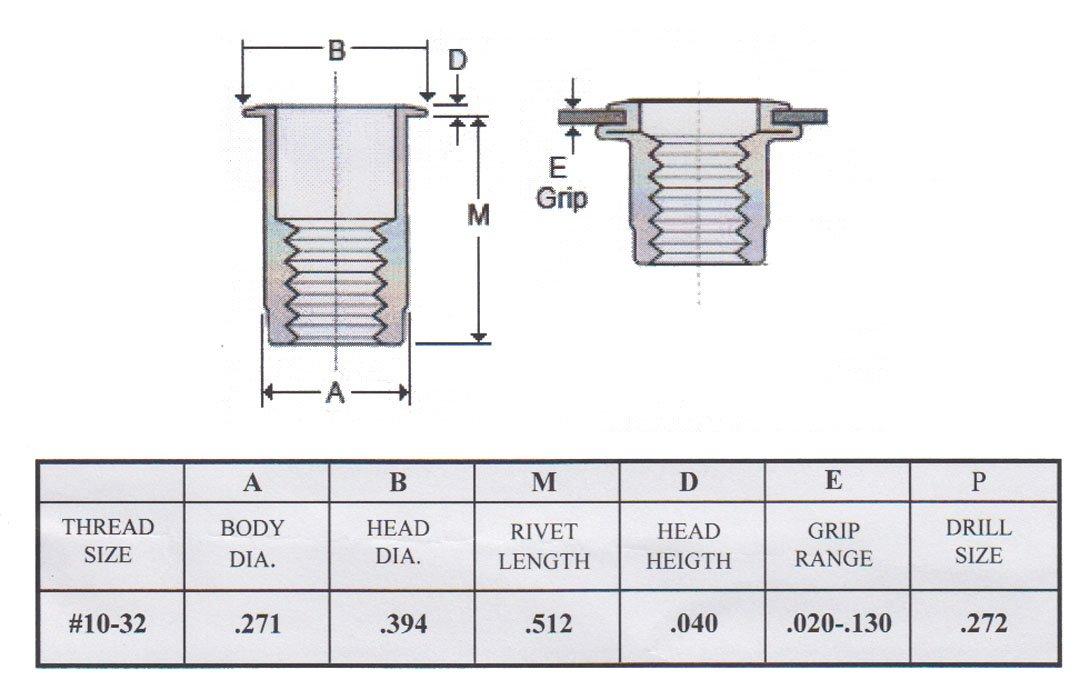 Qty. 50 Stainless Steel 304 Rivet Nut Rivnut Insert Nutsert - #10-32 UNF Nuts by N C Morin - FREE SHIPPING