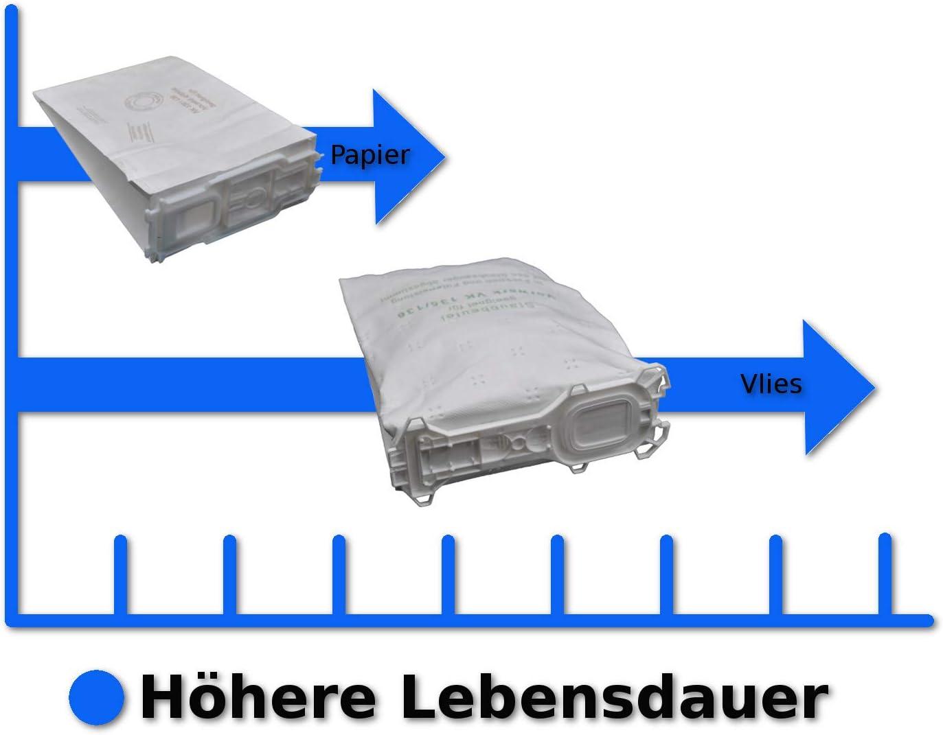 12 bolsas de aspiradora de microfieltro premium para Vorwerk Kobold VK 140 VK 150 FP 140 FP 150 0926e