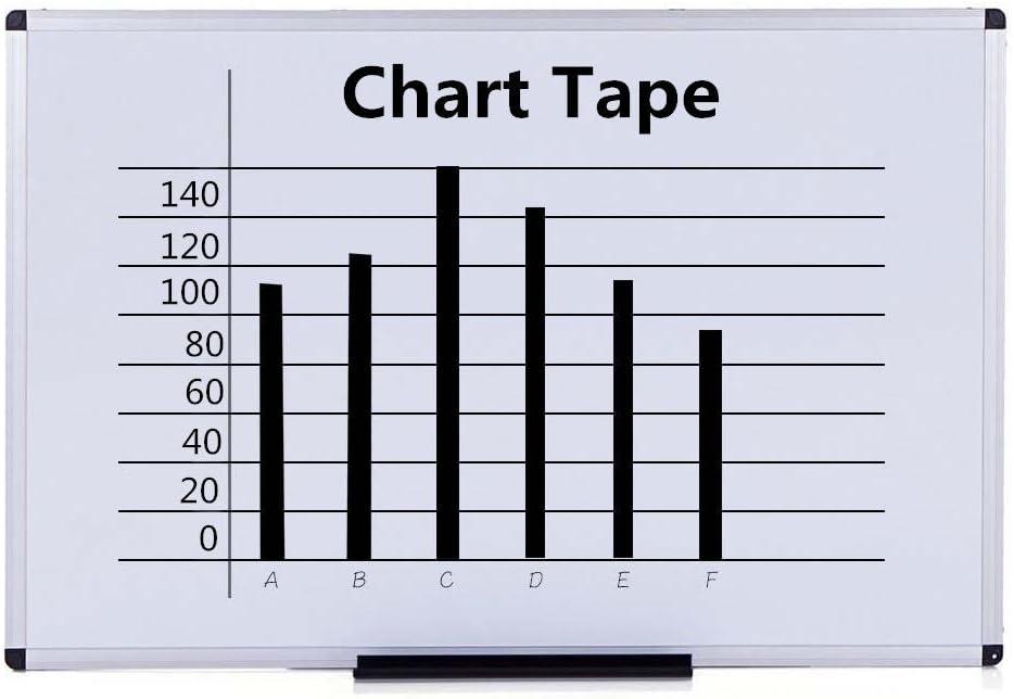 200 Piedi Di Lunghezza 3mm Width HULISEN Grid Marcatura Nastri Autoadesivi Chart Tapes Artist Tape 12 Pezzi Colorati Per Lavagna Bianca Gridding Tape