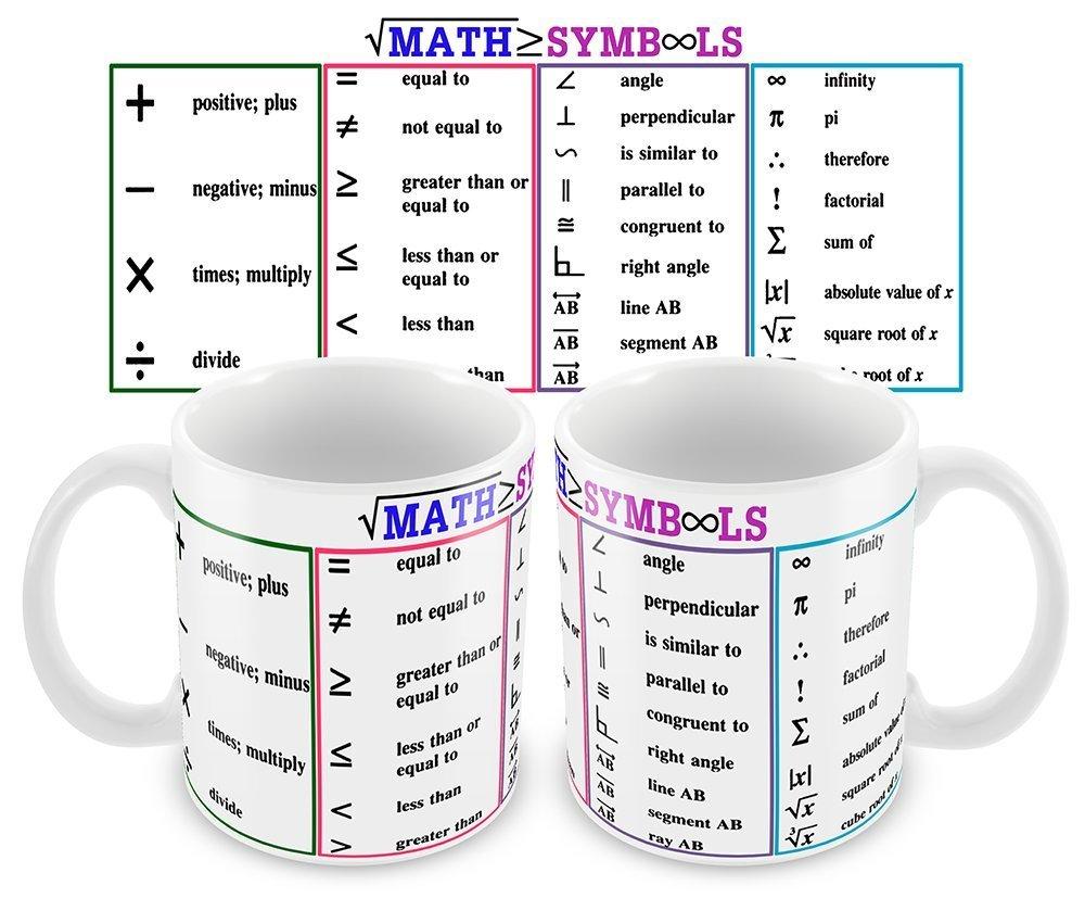 Matemáticas Símbolos única novedad taza para profesor ...