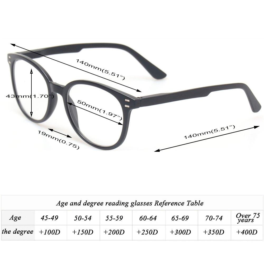 Amazon.com: Kerecsen - 5 pares de gafas de lectura con ...