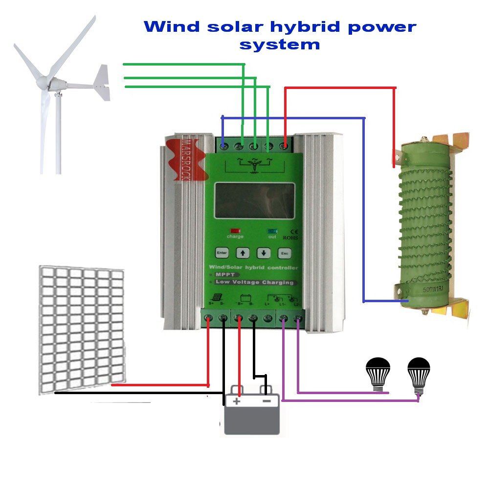 Marsrock 1400w 12v 24v Off Grid Mppt Wind Solar Hybrid Turbine Dumpload Charge Controller Design For Max 800w With 600w Panel Booster
