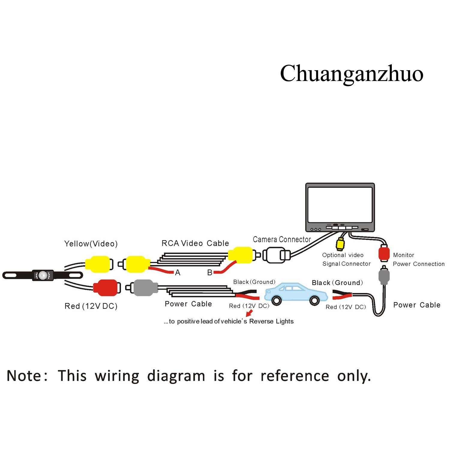 61eN9cMJzuL._SL1500_ amazon com backup camera and monitor kit, chuanganzhuo license car wiring diagrams at bayanpartner.co