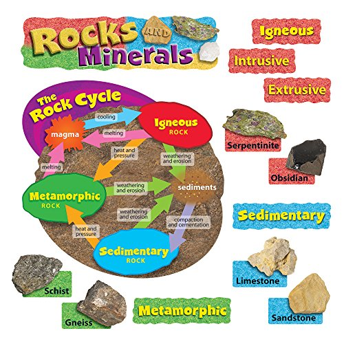 Rocks & Minerals Mini Bulletin Board Set ()