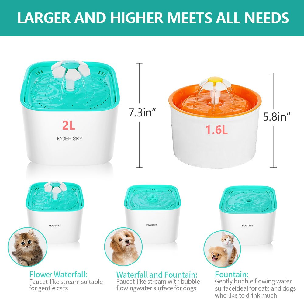 Moer Sky Pet Fountain Cat Water Dispenser-Healthy Hygienic Drinking Fountain 2L Super Quiet Automatic Water Bowl Filter Silicone Mat Dogs, Cats, Birds Small Animals (Pet Fountain) by Moer Sky (Image #5)