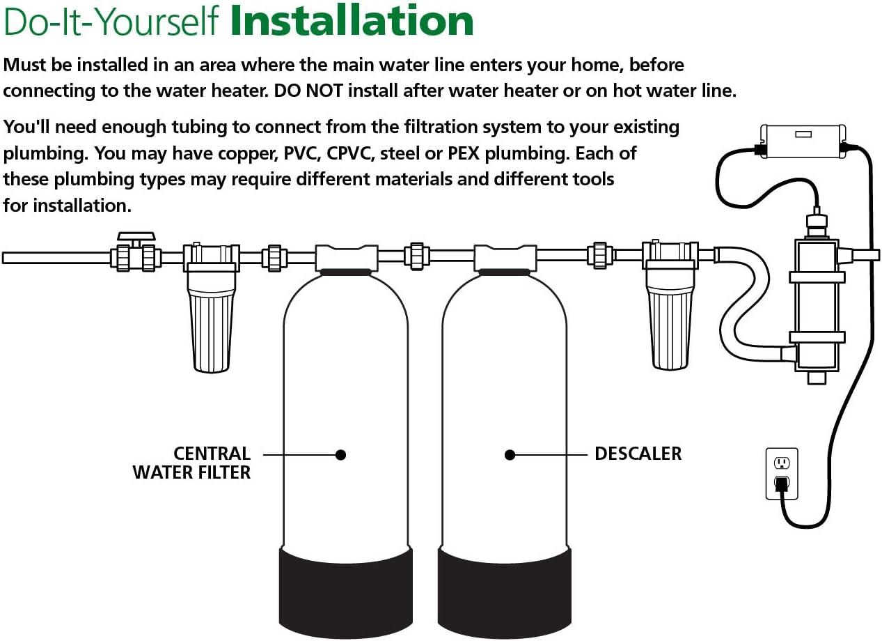 AO Smith Salt-Free Water Conditioner Descaler - Easy DIY installation